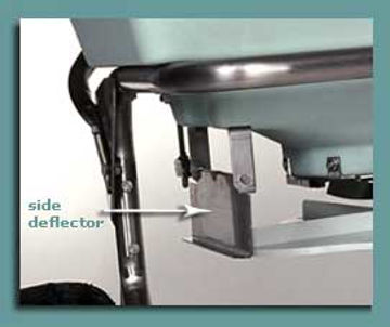 Picture of 14889 Prizelawn Side Deflector Kit