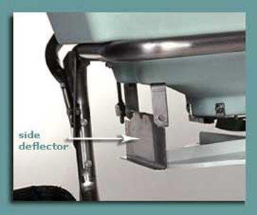 Picture of 15069 Prizelawn Side Deflector Kit