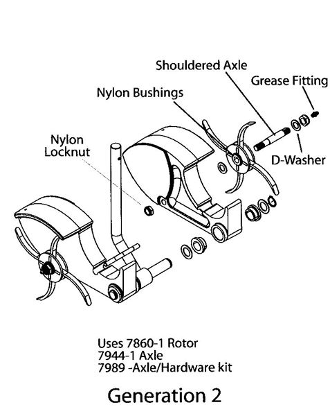 Picture of 1175P JRCO Aerator Tune Up Kit