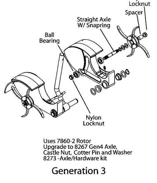 Picture of 1175-2 JRCO Aerator Tune-Up kit